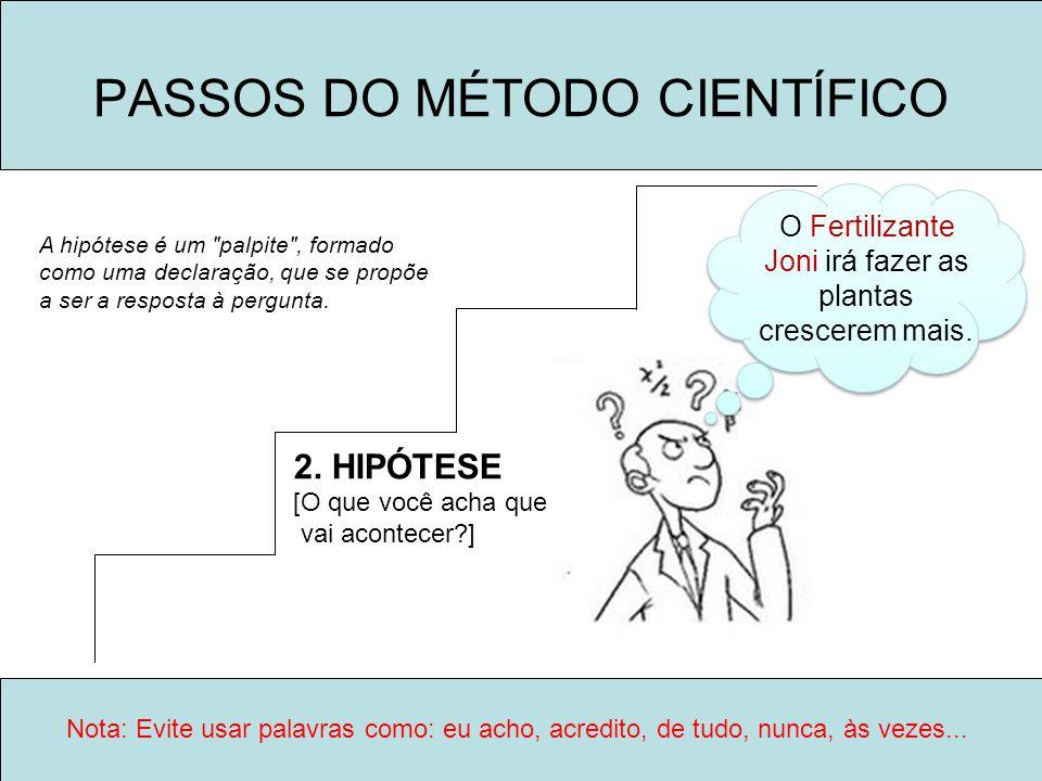 PASSOS DO MÉTODO CIENTÍFICO 2.