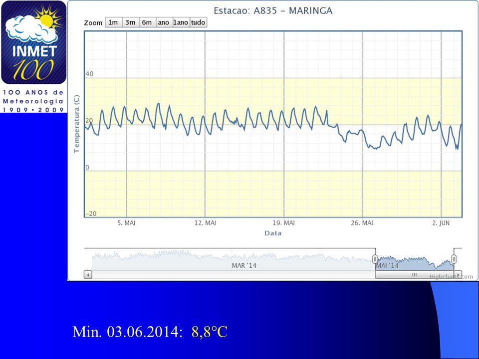 Min. 03.06.2014: 8,8°C