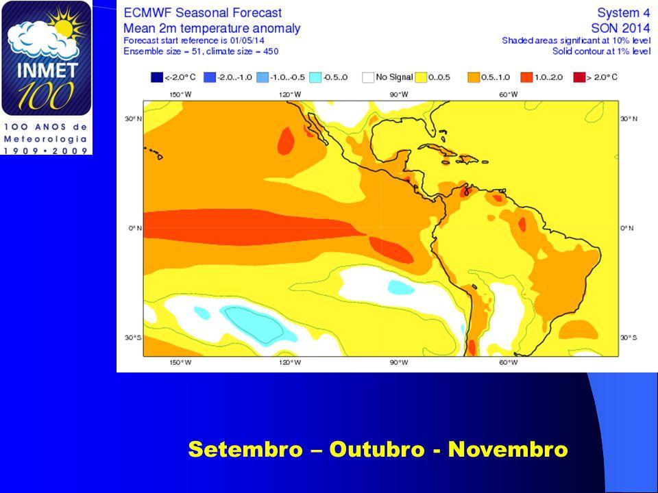 Setembro – Outubro - Novembro
