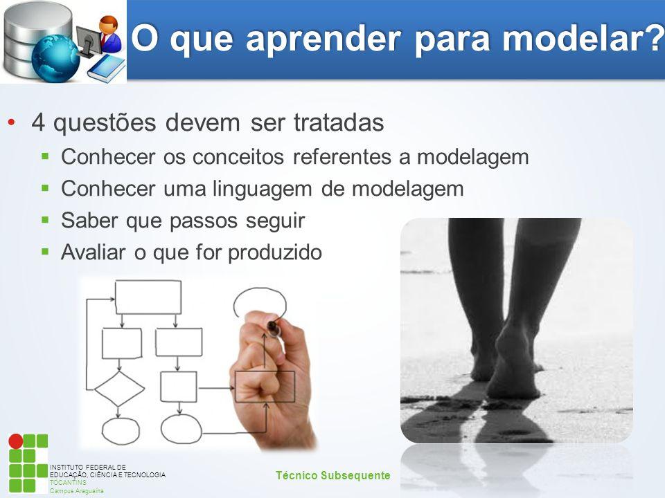 INSTITUTO FEDERAL DE EDUCAÇÃO, CIÊNCIA E TECNOLOGIA TOCANTINS Campus Araguaína O que aprender para modelar? 4 questões devem ser tratadas  Conhecer o