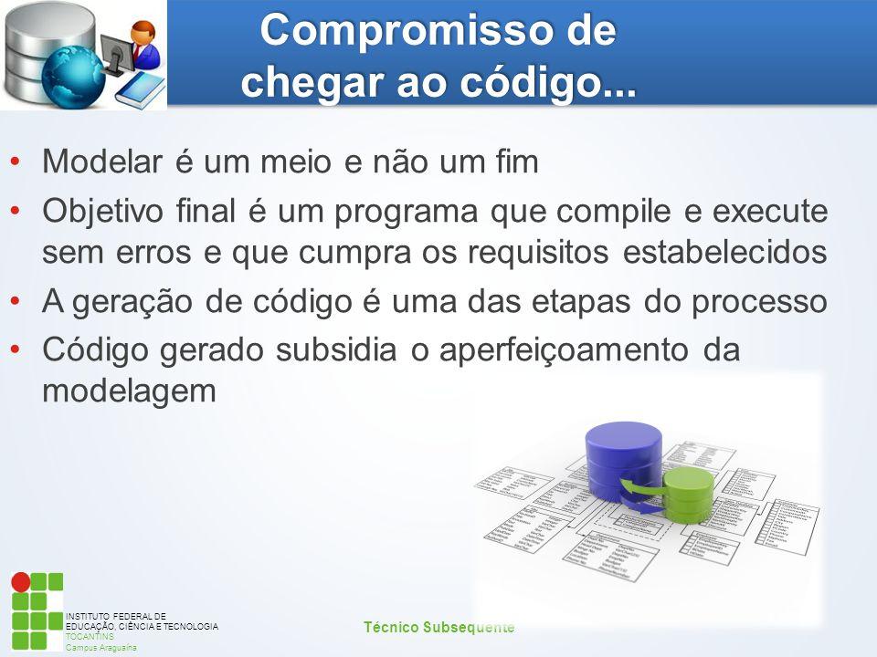 INSTITUTO FEDERAL DE EDUCAÇÃO, CIÊNCIA E TECNOLOGIA TOCANTINS Campus Araguaína Compromisso de chegar ao código... Modelar é um meio e não um fim Objet
