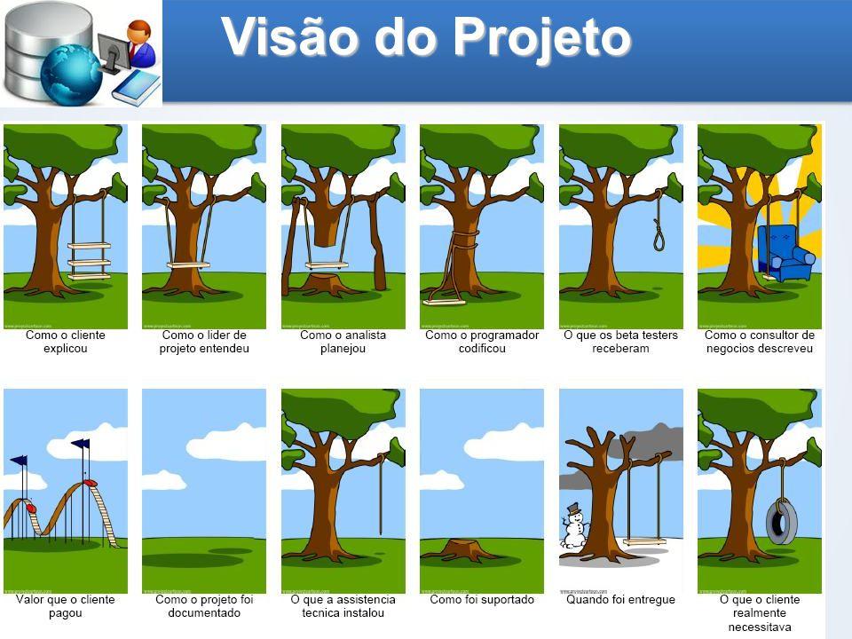 INSTITUTO FEDERAL DE EDUCAÇÃO, CIÊNCIA E TECNOLOGIA TOCANTINS Campus Araguaína Visão do Projeto