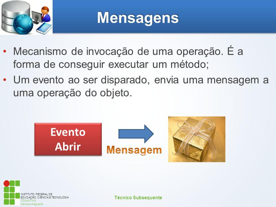 INSTITUTO FEDERAL DE EDUCAÇÃO, CIÊNCIA E TECNOLOGIA TOCANTINS Campus Araguaína Mensagens Mecanismo de invocação de uma operação. É a forma de consegui