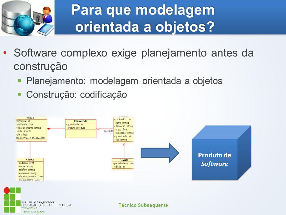 INSTITUTO FEDERAL DE EDUCAÇÃO, CIÊNCIA E TECNOLOGIA TOCANTINS Campus Araguaína Para que modelagem orientada a objetos? Software complexo exige planeja