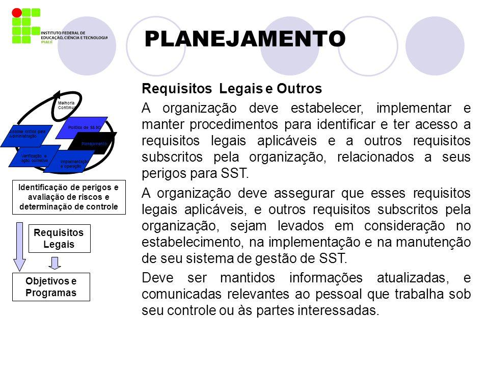 PLANEJAMENTO Política de S&SO Planejamento Implementação e operação Verificação e ação corretiva Análise crítica pela Administração Melhoria Contínua