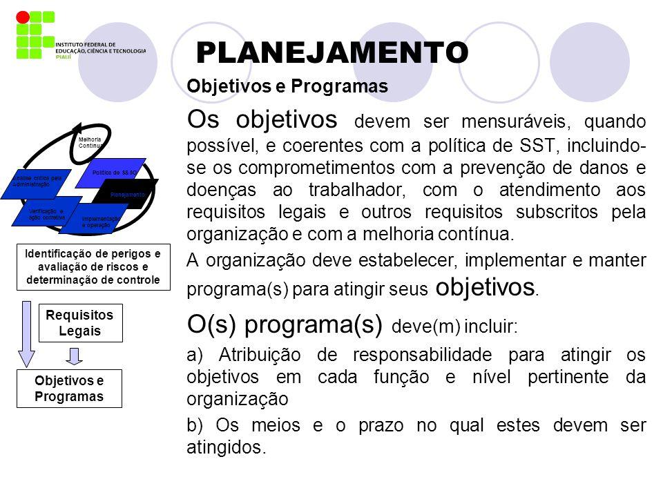 PLANEJAMENTO Objetivos e Programas Os objetivos devem ser mensuráveis, quando possível, e coerentes com a política de SST, incluindo- se os comprometi