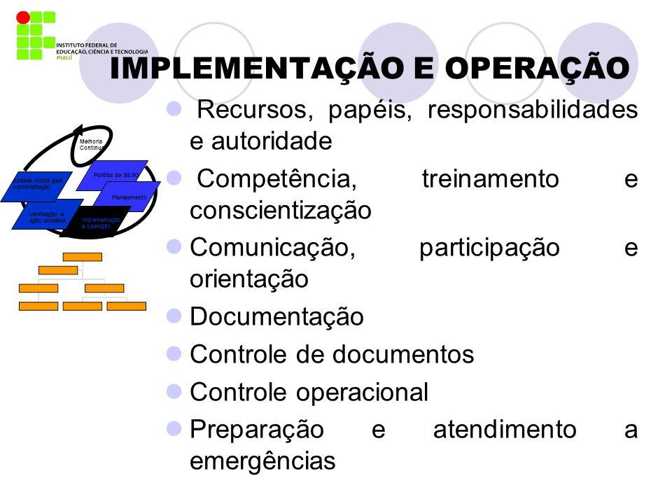 IMPLEMENTAÇÃO E OPERAÇÃO Recursos, papéis, responsabilidades e autoridade Competência, treinamento e conscientização Comunicação, participação e orien
