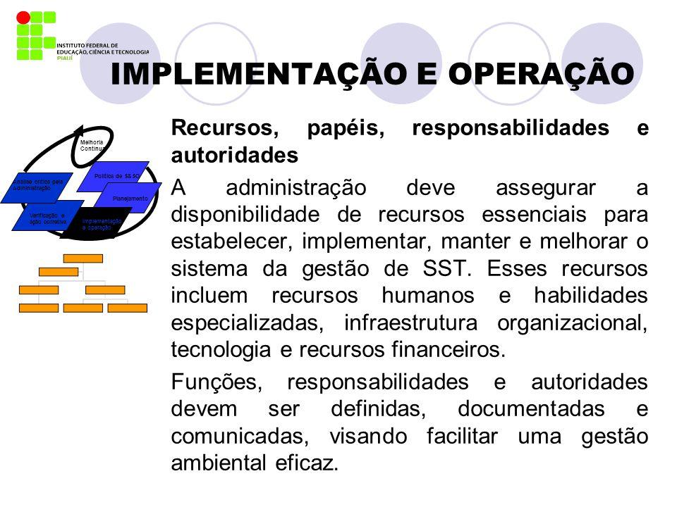 IMPLEMENTAÇÃO E OPERAÇÃO Recursos, papéis, responsabilidades e autoridades A administração deve assegurar a disponibilidade de recursos essenciais par