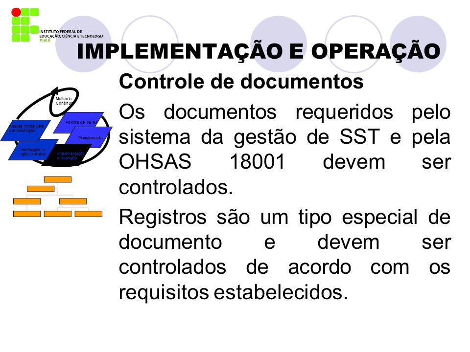 IMPLEMENTAÇÃO E OPERAÇÃO Controle de documentos Os documentos requeridos pelo sistema da gestão de SST e pela OHSAS 18001 devem ser controlados. Regis