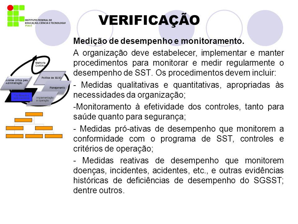 VERIFICAÇÃO Medição de desempenho e monitoramento. A organização deve estabelecer, implementar e manter procedimentos para monitorar e medir regularme