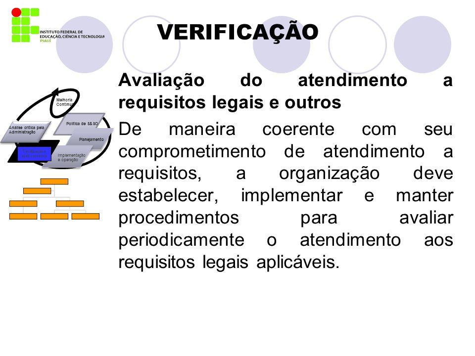 VERIFICAÇÃO Avaliação do atendimento a requisitos legais e outros De maneira coerente com seu comprometimento de atendimento a requisitos, a organizaç