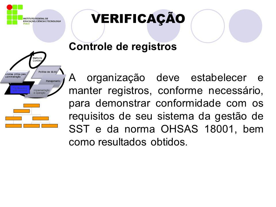 VERIFICAÇÃO Controle de registros A organização deve estabelecer e manter registros, conforme necessário, para demonstrar conformidade com os requisit