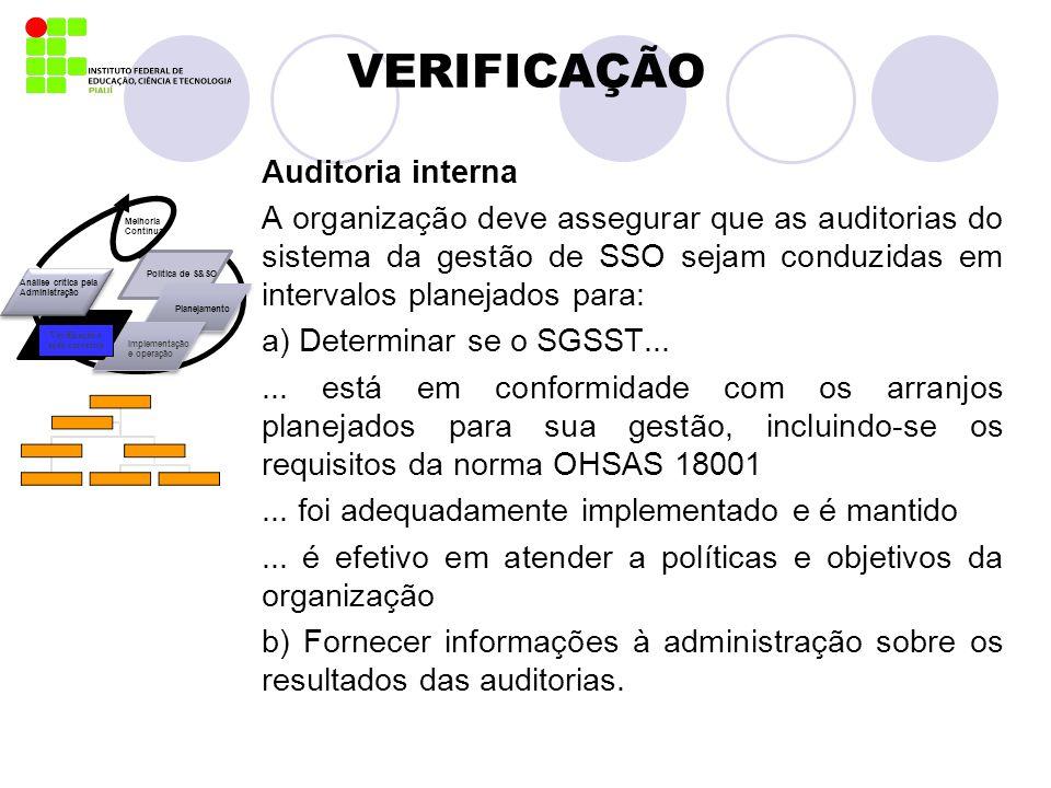 VERIFICAÇÃO Auditoria interna A organização deve assegurar que as auditorias do sistema da gestão de SSO sejam conduzidas em intervalos planejados par