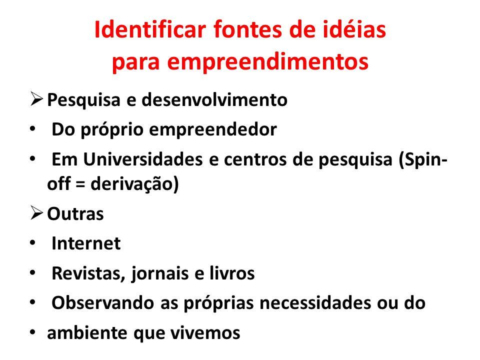 Identificar fontes de idéias para empreendimentos  Pesquisa e desenvolvimento Do próprio empreendedor Em Universidades e centros de pesquisa (Spin- o