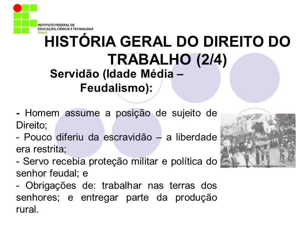 Servidão (Idade Média – Feudalismo): - Homem assume a posição de sujeito de Direito; - Pouco diferiu da escravidão – a liberdade era restrita; - Servo