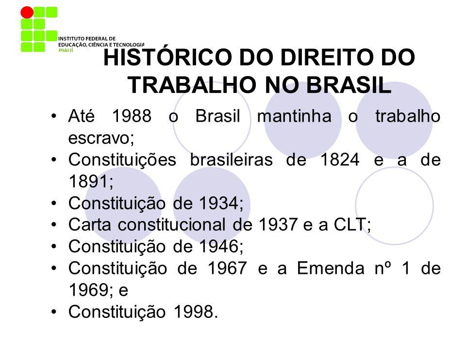 Até 1988 o Brasil mantinha o trabalho escravo; Constituições brasileiras de 1824 e a de 1891; Constituição de 1934; Carta constitucional de 1937 e a C