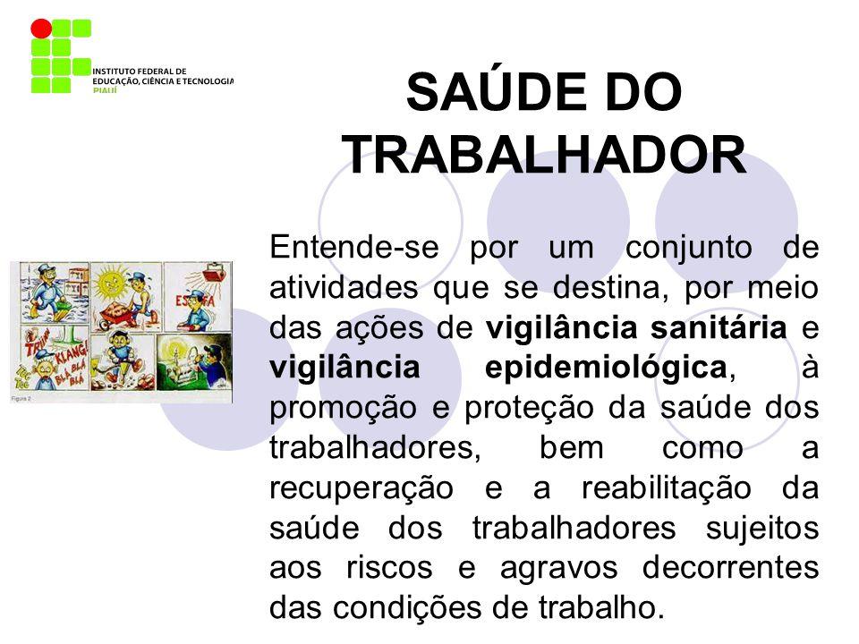 SAÚDE DO TRABALHADOR Entende-se por um conjunto de atividades que se destina, por meio das ações de vigilância sanitária e vigilância epidemiológica,