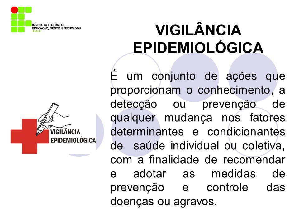 VIGILÂNCIA EPIDEMIOLÓGICA É um conjunto de ações que proporcionam o conhecimento, a detecção ou prevenção de qualquer mudança nos fatores determinante