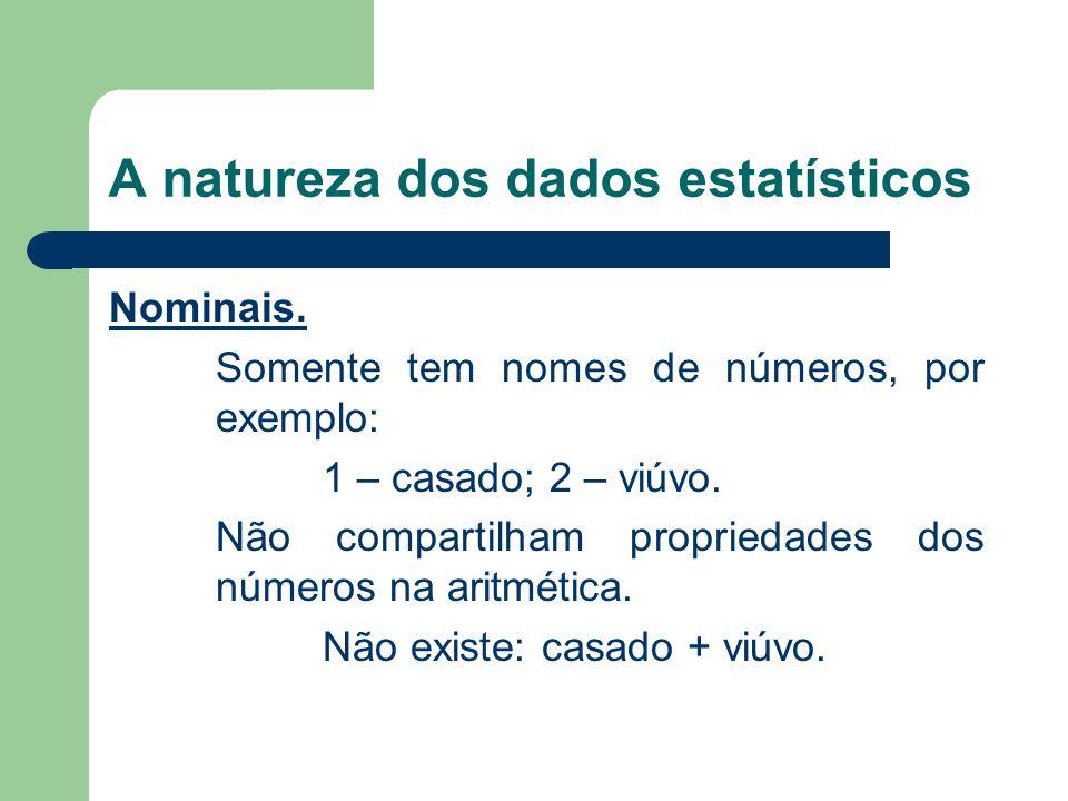 A natureza dos dados estatísticos Nominais.