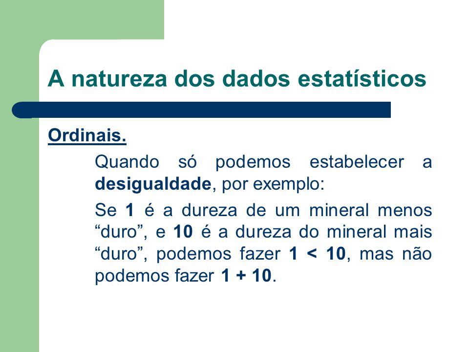 A natureza dos dados estatísticos Ordinais.