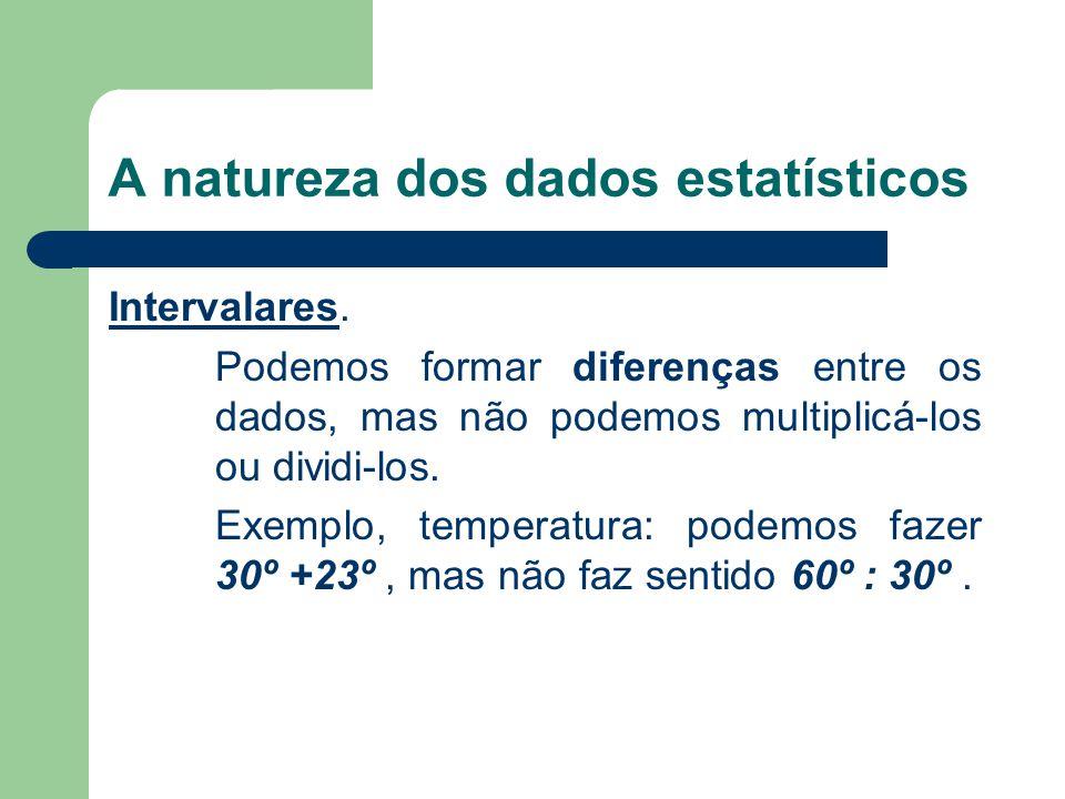 A natureza dos dados estatísticos Intervalares.