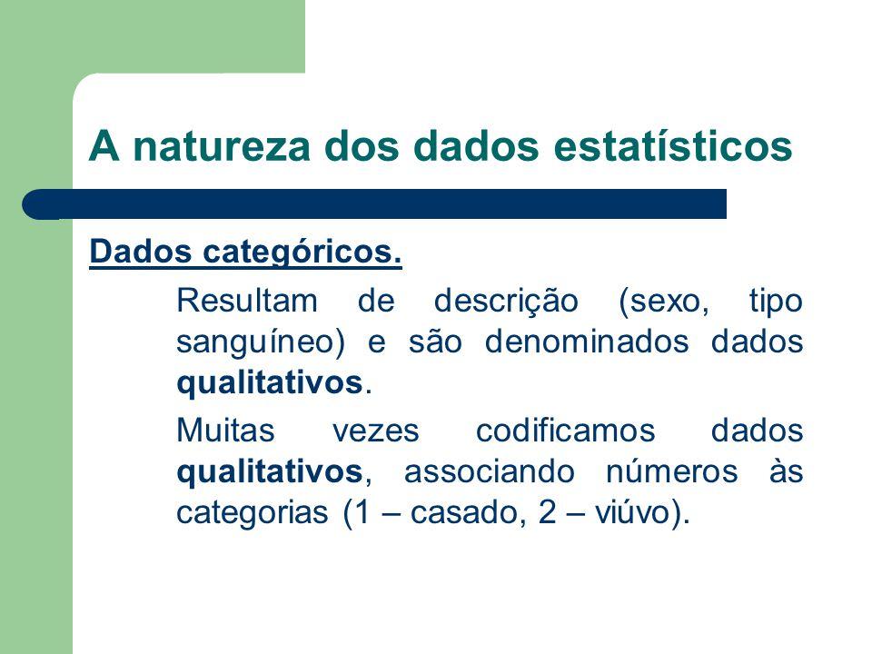 A natureza dos dados estatísticos Os dados numéricos são classificados em: nominais; ordinais; intervalares; e de razão.