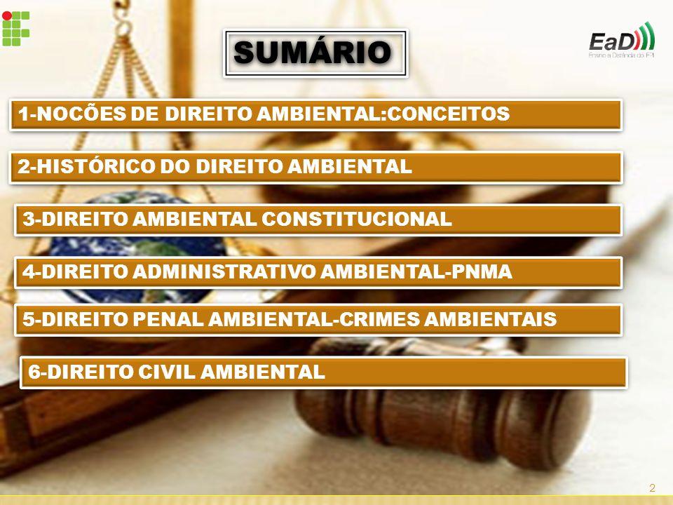 SUMÁRIO 1-NOCÕES DE DIREITO AMBIENTAL:CONCEITOS 2-HISTÓRICO DO DIREITO AMBIENTAL 3-DIREITO AMBIENTAL CONSTITUCIONAL 4-DIREITO ADMINISTRATIVO AMBIENTAL-PNMA 5-DIREITO PENAL AMBIENTAL-CRIMES AMBIENTAIS 6-DIREITO CIVIL AMBIENTAL 2