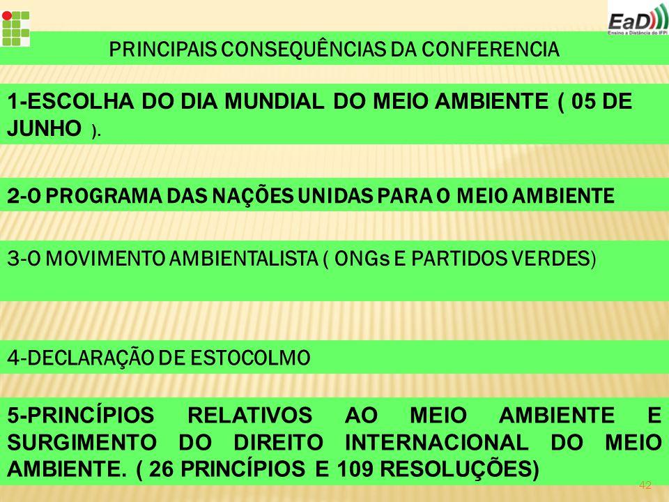 PRINCIPAIS CONSEQUÊNCIAS DA CONFERENCIA 1-ESCOLHA DO DIA MUNDIAL DO MEIO AMBIENTE ( 05 DE JUNHO ).