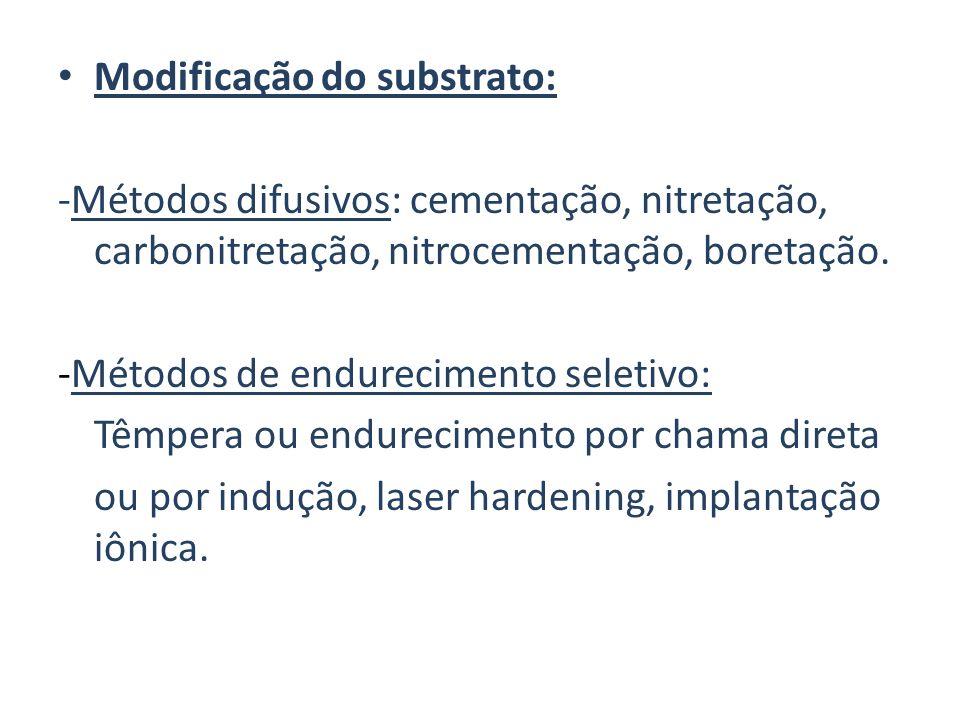 Modificação do substrato: -Métodos difusivos: cementação, nitretação, carbonitretação, nitrocementação, boretação.