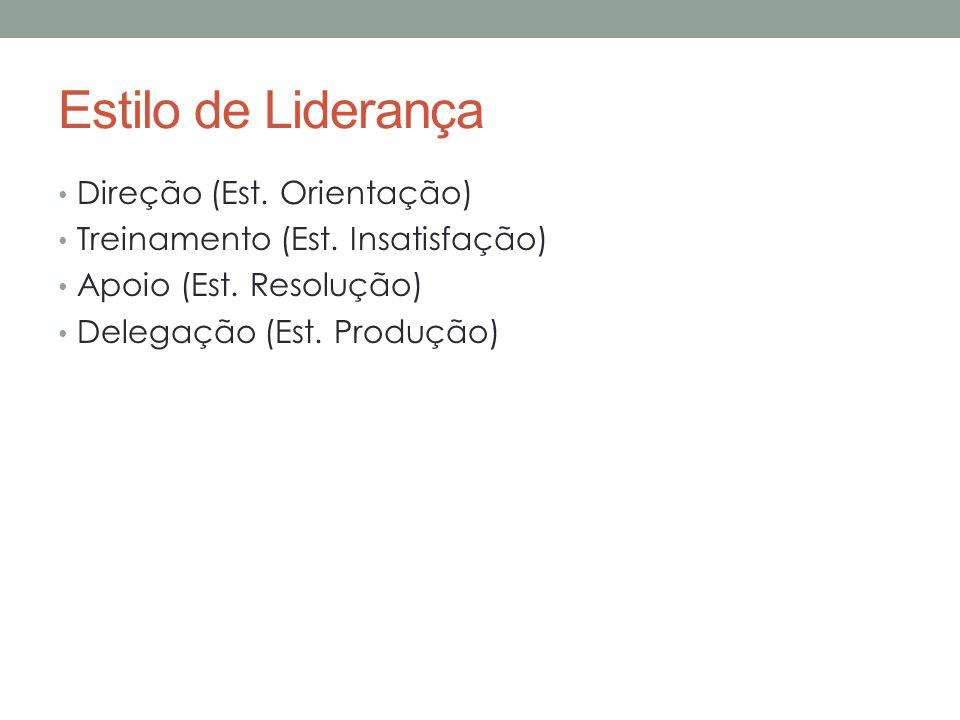 Estilo de Liderança Direção (Est. Orientação) Treinamento (Est.