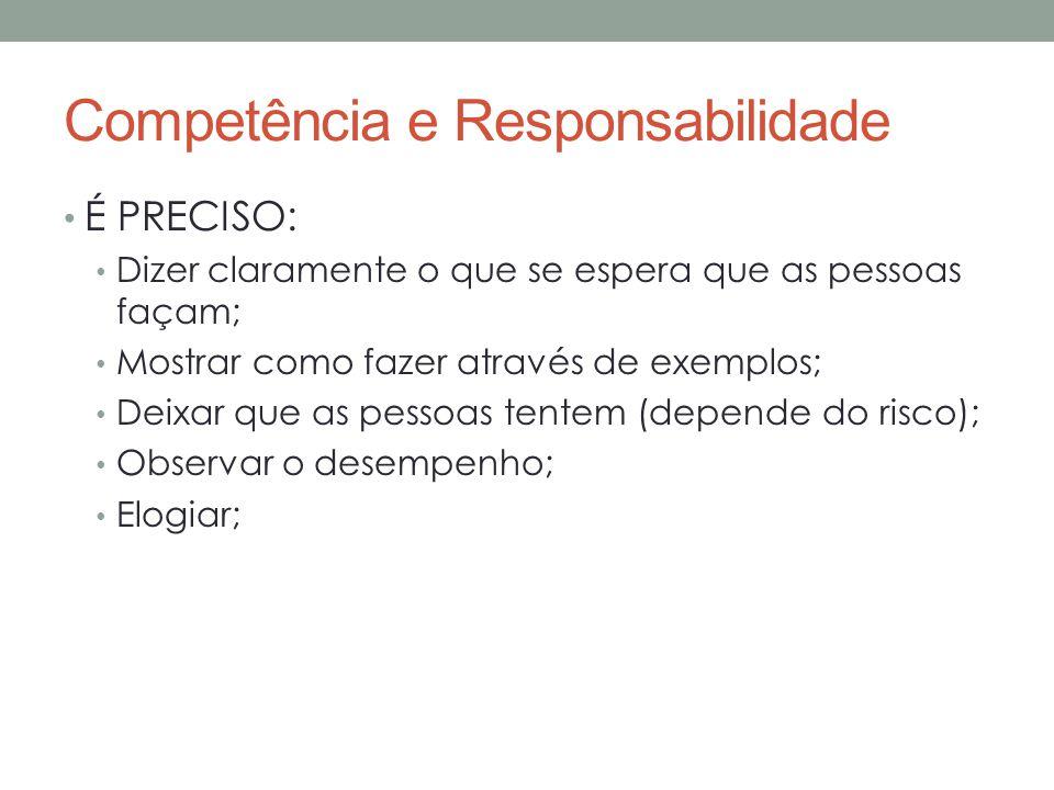 Competência e Responsabilidade É PRECISO: Dizer claramente o que se espera que as pessoas façam; Mostrar como fazer através de exemplos; Deixar que as pessoas tentem (depende do risco); Observar o desempenho; Elogiar;
