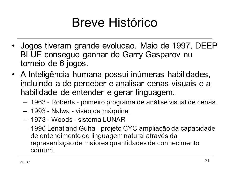PUCC 20 Breve Histórico No final da década de 70 e início dos anos 80 programas mais poderosos foram desenvolvidos para aplicações reais as quais incl