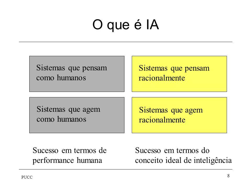 PUCC 7 O que é IA IA está preocupada com o comportamento inteligente em artefatos. Nilson Comportamento Inteligente: envolve percepção, razão, aprendi