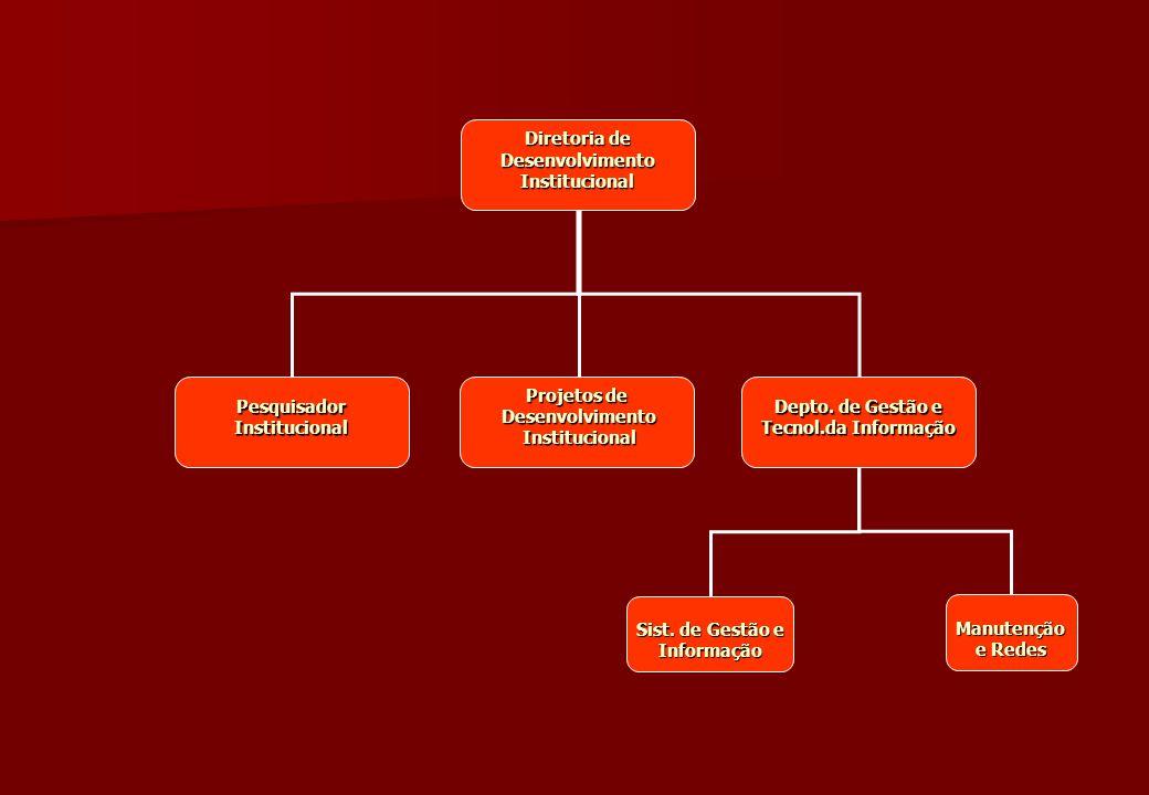 Diretoria de Desenvolvimento Diretoria de Desenvolvimento Institucional PesquisadorInstitucional Projetos de Desenvolvimento Desenvolvimento Instituci