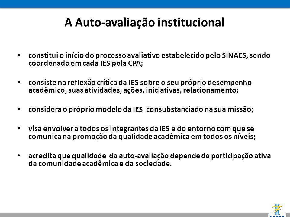 A Auto-avaliação institucional constitui o início do processo avaliativo estabelecido pelo SINAES, sendo coordenado em cada IES pela CPA; consiste na