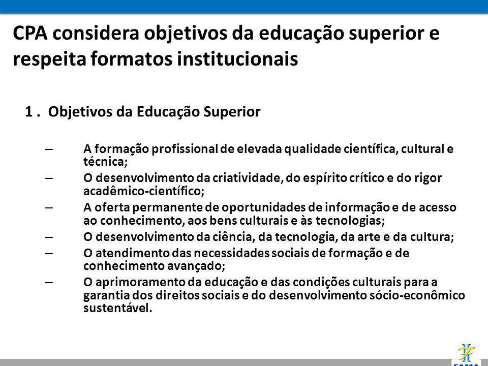 CPA considera objetivos da educação superior e respeita formatos institucionais 1. Objetivos da Educação Superior – A formação profissional de elevada