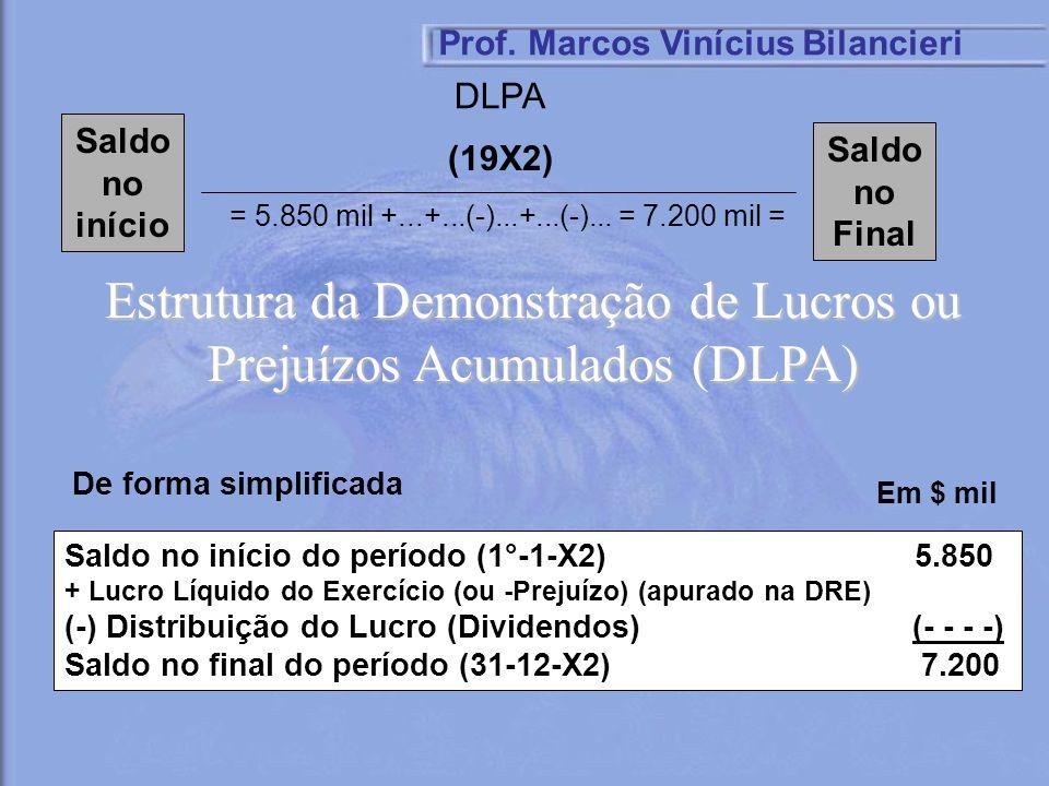 Saldo no início Saldo no Final DLPA (19X2) = 5.850 mil +...+...(-)...+...(-)... = 7.200 mil = Estrutura da Demonstração de Lucros ou Prejuízos Acumula