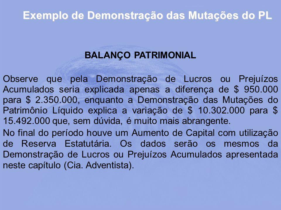 Exemplo de Demonstração das Mutações do PL BALANÇO PATRIMONIAL Observe que pela Demonstração de Lucros ou Prejuízos Acumulados seria explicada apenas