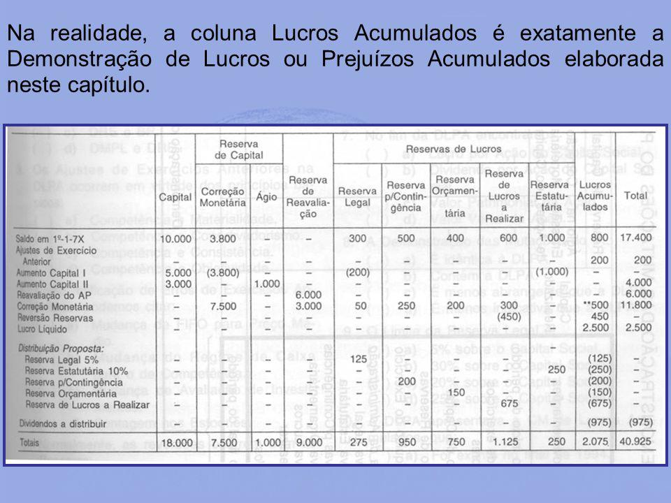 Na realidade, a coluna Lucros Acumulados é exatamente a Demonstração de Lucros ou Prejuízos Acumulados elaborada neste capítulo.