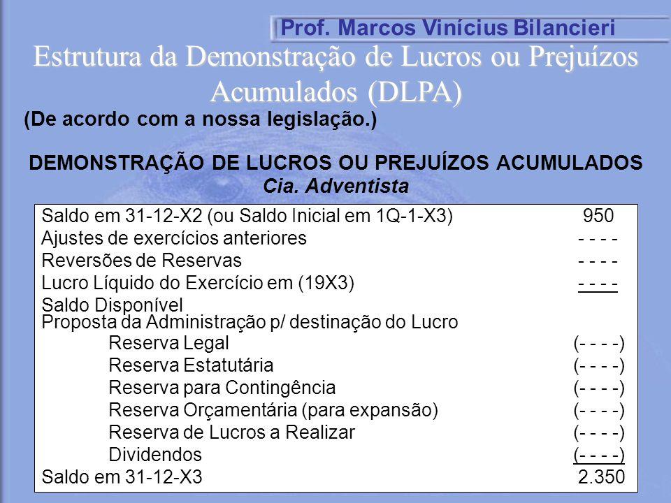 Estrutura da Demonstração de Lucros ou Prejuízos Acumulados (DLPA) (De acordo com a nossa legislação.) DEMONSTRAÇÃO DE LUCROS OU PREJUÍZOS ACUMULADOS