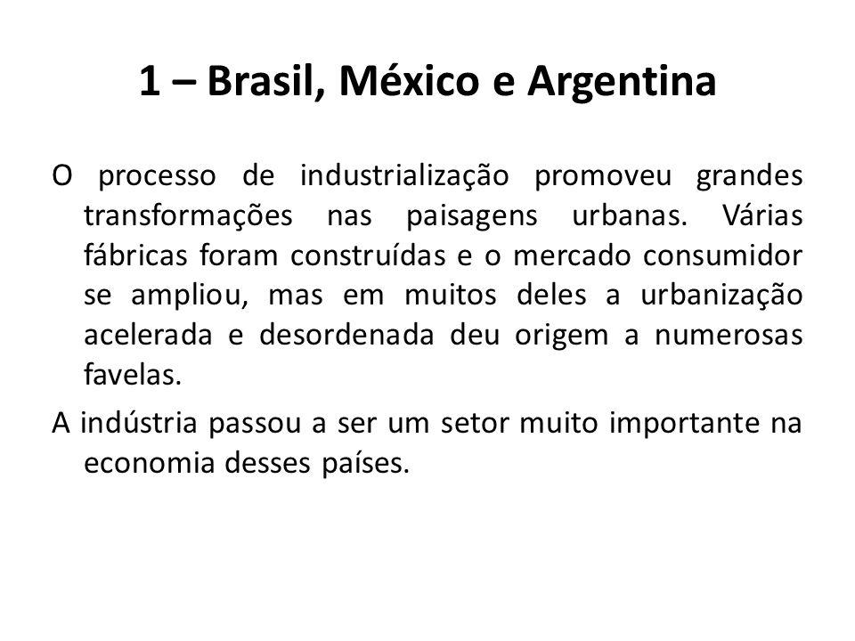 Em 2001 contribuía com:  Brasil – 34% do PIB;  México – 27% do PIB;  Argentina – 27% do PIB; Os mais importantes complexos industriais estão no triângulo São Paulo – Rio de Janeiro – Belo Horizonte.
