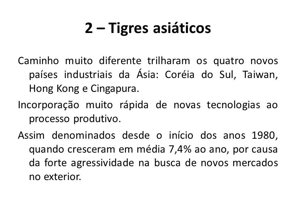 2 – Tigres asiáticos Caminho muito diferente trilharam os quatro novos países industriais da Ásia: Coréia do Sul, Taiwan, Hong Kong e Cingapura.