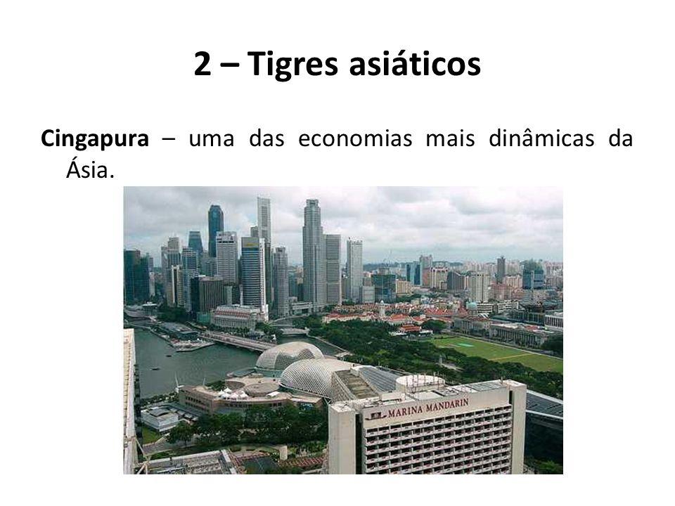 Cingapura – uma das economias mais dinâmicas da Ásia. 2 – Tigres asiáticos