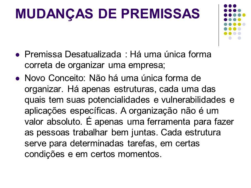 MUDANÇAS DE PREMISSAS Premissa Desatualizada : Há uma única forma correta de organizar uma empresa; Novo Conceito: Não há uma única forma de organizar