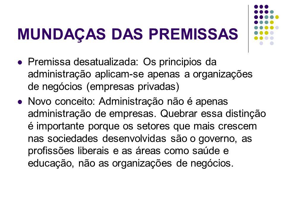 MUNDAÇAS DAS PREMISSAS Premissa desatualizada: Os principios da administração aplicam-se apenas a organizações de negócios (empresas privadas) Novo co