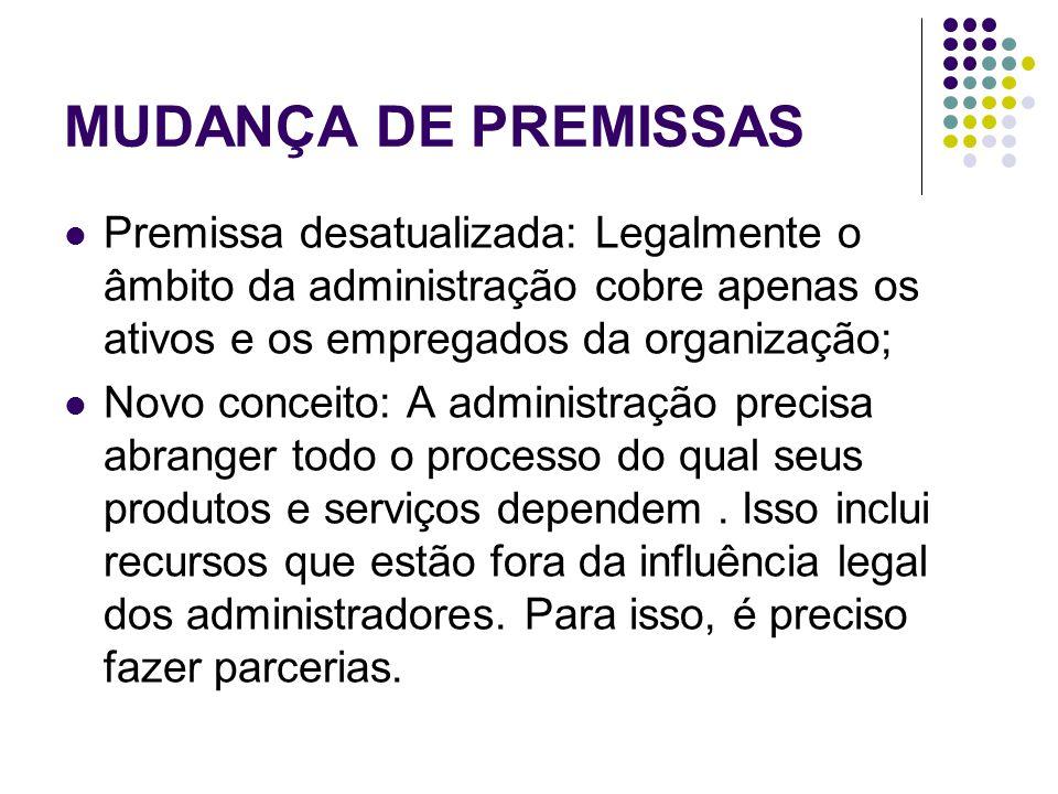 MUDANÇA DE PREMISSAS Premissa desatualizada: Legalmente o âmbito da administração cobre apenas os ativos e os empregados da organização; Novo conceito