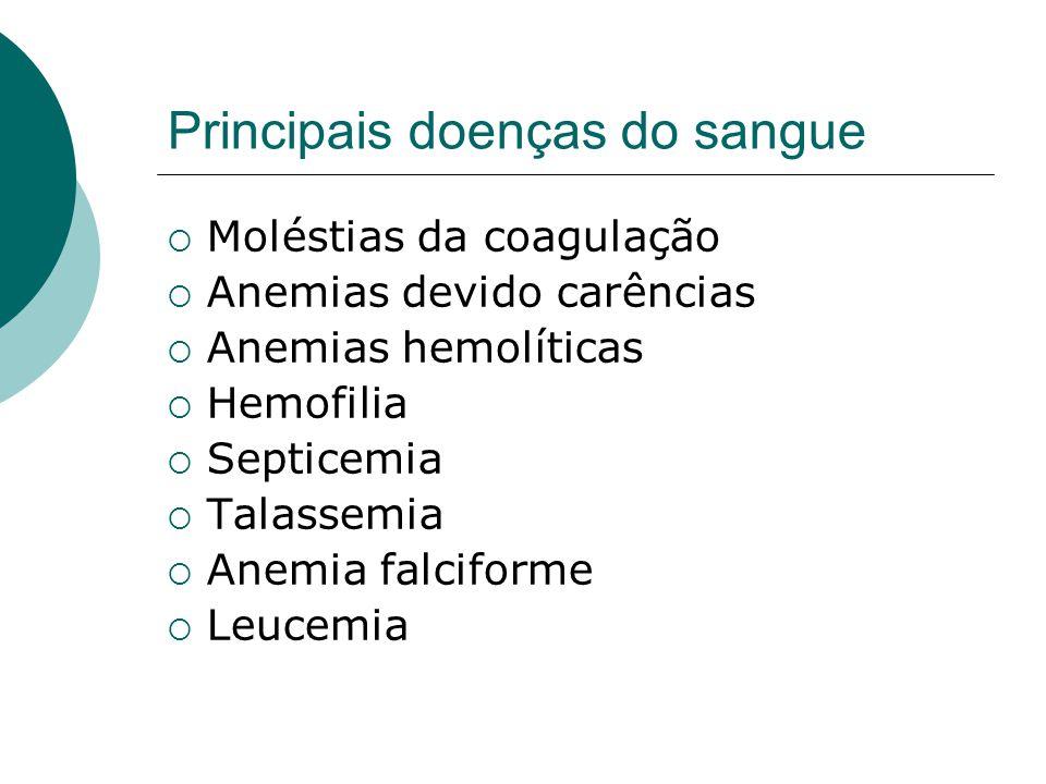 Principais doenças do sangue  Moléstias da coagulação  Anemias devido carências  Anemias hemolíticas  Hemofilia  Septicemia  Talassemia  Anemia