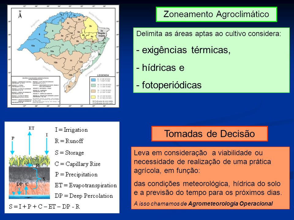 Delimita as áreas aptas ao cultivo considera: - exigências térmicas, - hídricas e - fotoperiódicas Zoneamento Agroclimático Tomadas de Decisão Leva em