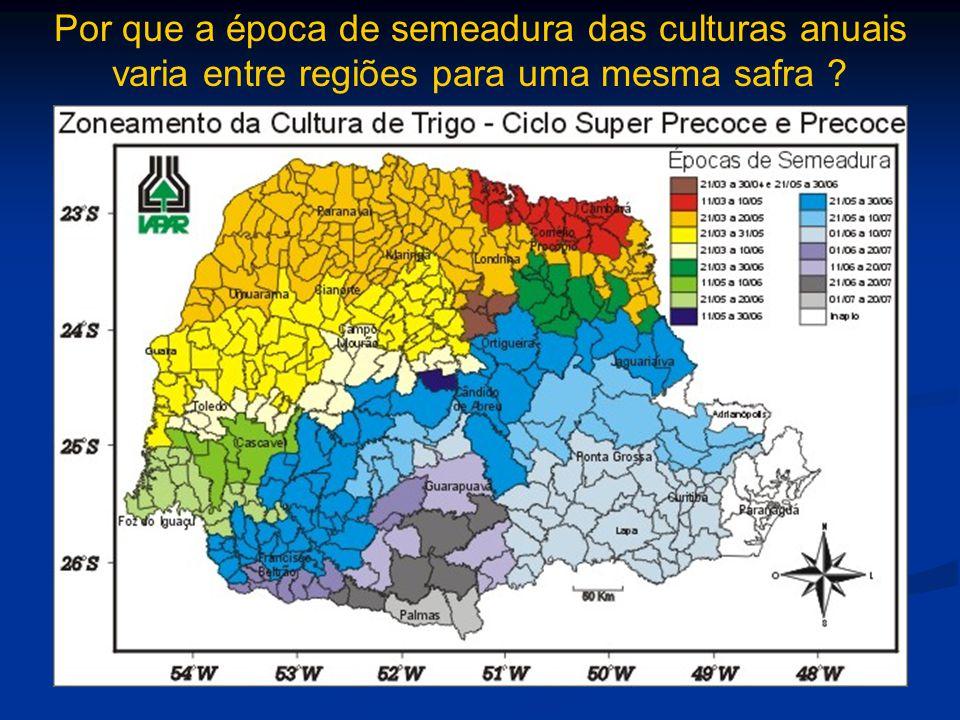 Por que as culturas anuais e perenes tem seus rendimentos variáveis entre regiões e anos de produção ?