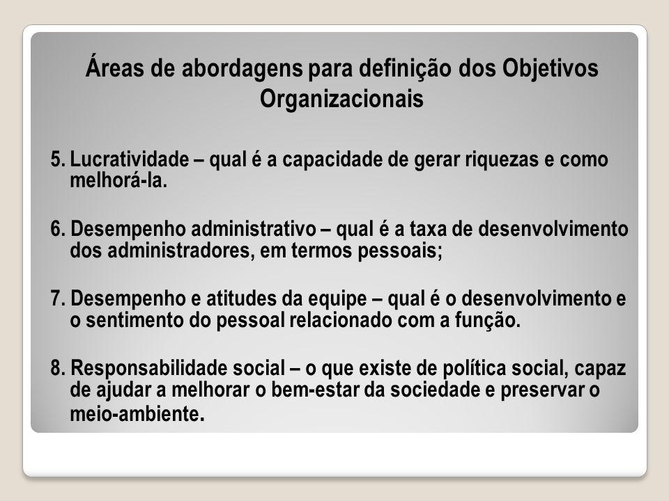 5.Lucratividade – qual é a capacidade de gerar riquezas e como melhorá-la. 6. Desempenho administrativo – qual é a taxa de desenvolvimento dos adminis